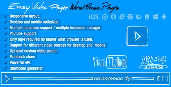 Easy-Video-Player-Wordpress-Plugin