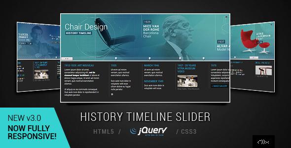 jQuery Responsive Timeline Slider